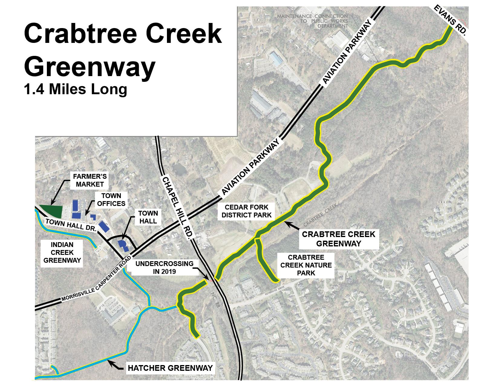 Crabtree Creek Greenway Town Of Morrisville Nc