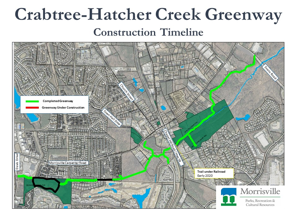 Crabtree Creek and Hatcher Creek Greenway Construction Staging Graphic 10.22.2018