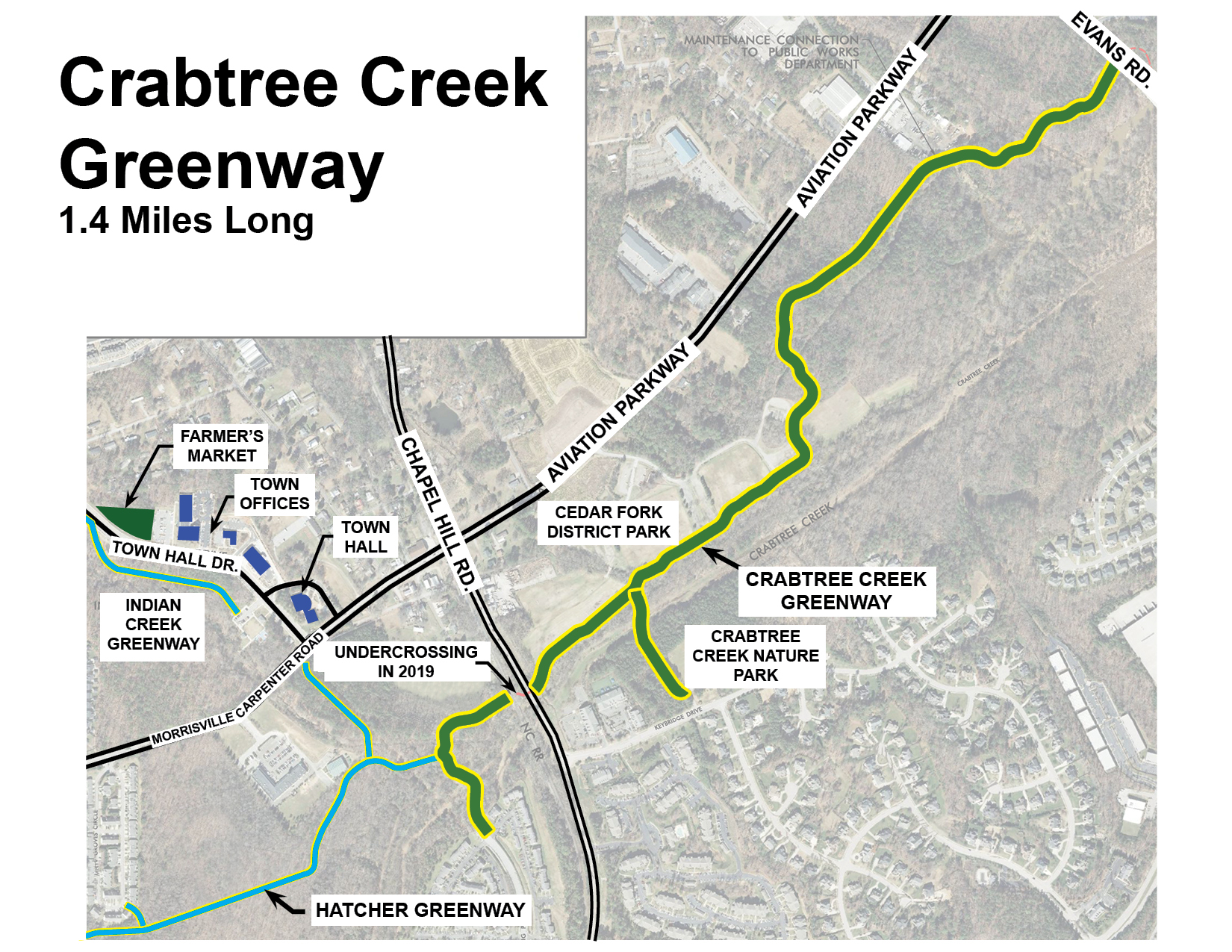 Crabtree Creek Greenway | Town of Morrisville, NC on